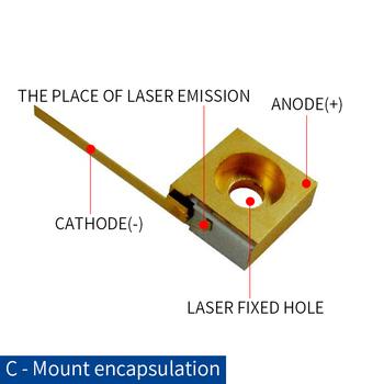 Viziunea cu laser doare. Miopia femeilor